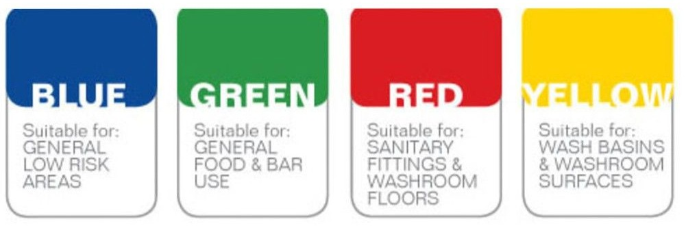 colour coded cleaning definitions